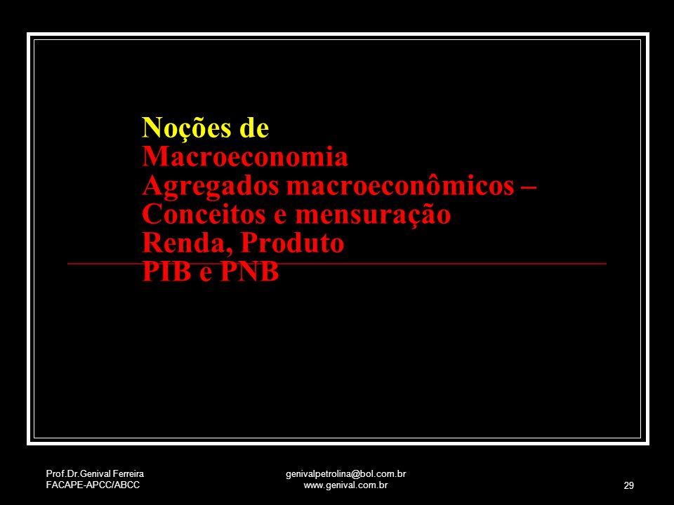 Prof.Dr.Genival Ferreira FACAPE-APCC/ABCC genivalpetrolina@bol.com.br www.genival.com.br 29 Buscando Equilíbrio do Mercado Noções de Macroeconomia Agr