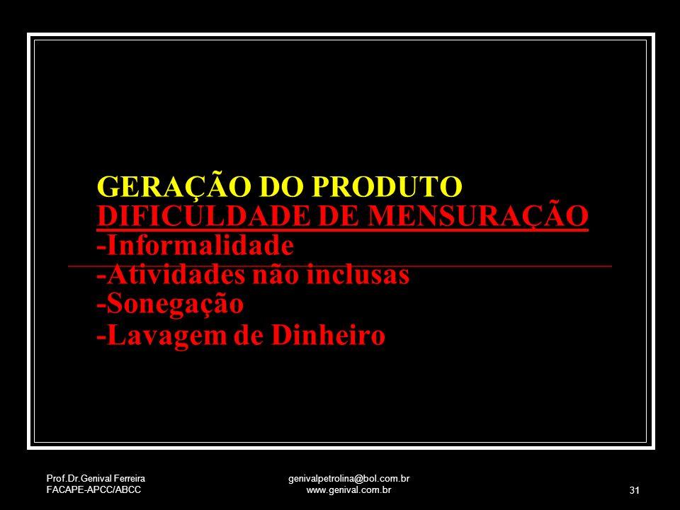 Prof.Dr.Genival Ferreira FACAPE-APCC/ABCC genivalpetrolina@bol.com.br www.genival.com.br 31 Buscando Equilíbrio do Mercado GERAÇÃO DO PRODUTO DIFICULD