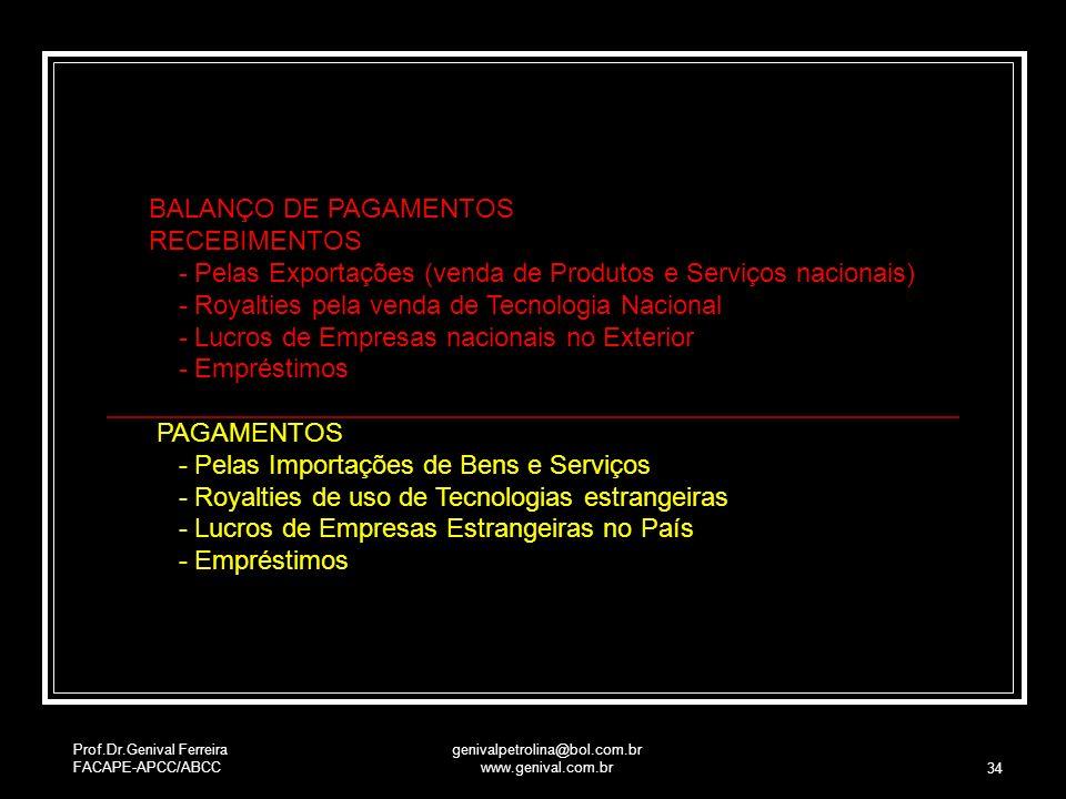 Prof.Dr.Genival Ferreira FACAPE-APCC/ABCC genivalpetrolina@bol.com.br www.genival.com.br 34 BALANÇO DE PAGAMENTOS RECEBIMENTOS - Pelas Exportações (ve
