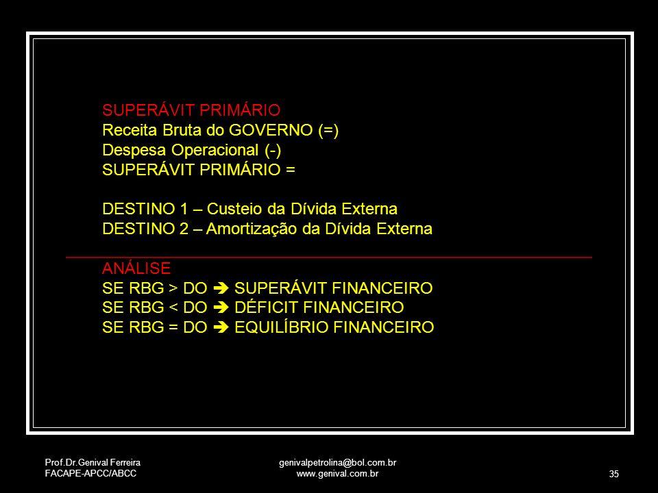 Prof.Dr.Genival Ferreira FACAPE-APCC/ABCC genivalpetrolina@bol.com.br www.genival.com.br 35 SUPERÁVIT PRIMÁRIO Receita Bruta do GOVERNO (=) Despesa Op