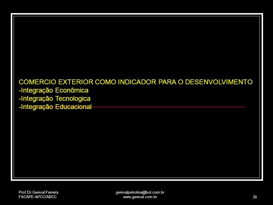 Prof.Dr.Genival Ferreira FACAPE-APCC/ABCC genivalpetrolina@bol.com.br www.genival.com.br 39 COMERCIO EXTERIOR COMO INDICADOR PARA O DESENVOLVIMENTO -I