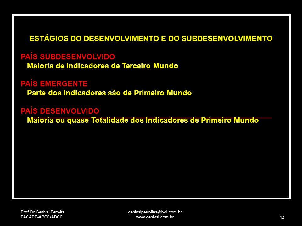 Prof.Dr.Genival Ferreira FACAPE-APCC/ABCC genivalpetrolina@bol.com.br www.genival.com.br 42 ESTÁGIOS DO DESENVOLVIMENTO E DO SUBDESENVOLVIMENTO PAÍS S