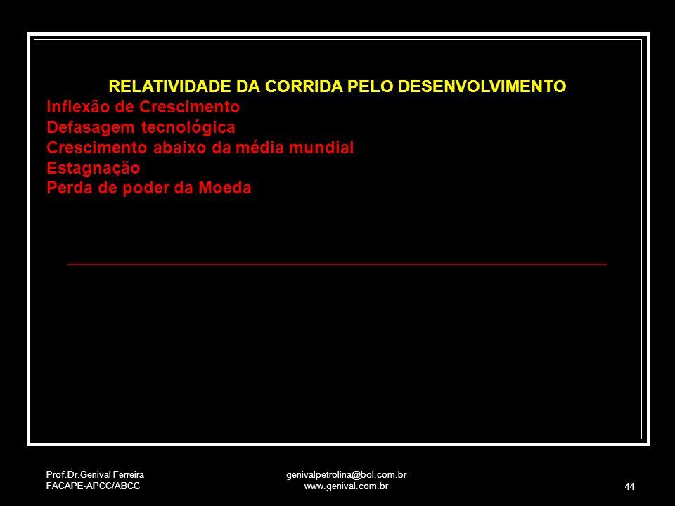 Prof.Dr.Genival Ferreira FACAPE-APCC/ABCC genivalpetrolina@bol.com.br www.genival.com.br 44 RELATIVIDADE DA CORRIDA PELO DESENVOLVIMENTO Inflexão de C