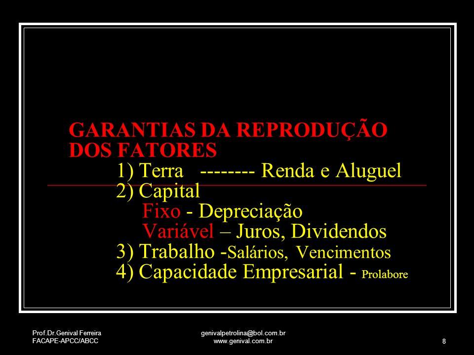 Prof.Dr.Genival Ferreira FACAPE-APCC/ABCC genivalpetrolina@bol.com.br www.genival.com.br 8 GARANTIAS DA REPRODUÇÃO DOS FATORES 1) Terra -------- Renda