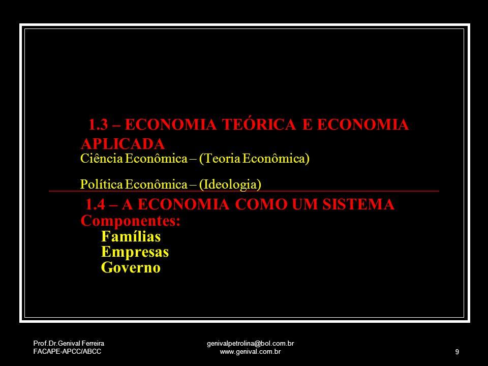 Prof.Dr.Genival Ferreira FACAPE-APCC/ABCC genivalpetrolina@bol.com.br www.genival.com.br 9 1.3 – ECONOMIA TEÓRICA E ECONOMIA APLICADA Ciência Econômic