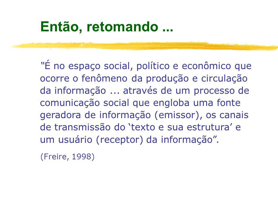 Então, retomando... É no espaço social, político e econômico que ocorre o fenômeno da produção e circulação da informação... através de um processo de