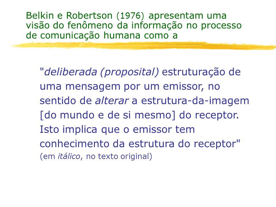 Belkin e Robertson (1976) apresentam uma visão do fenômeno da informação no processo de comunicação humana como a