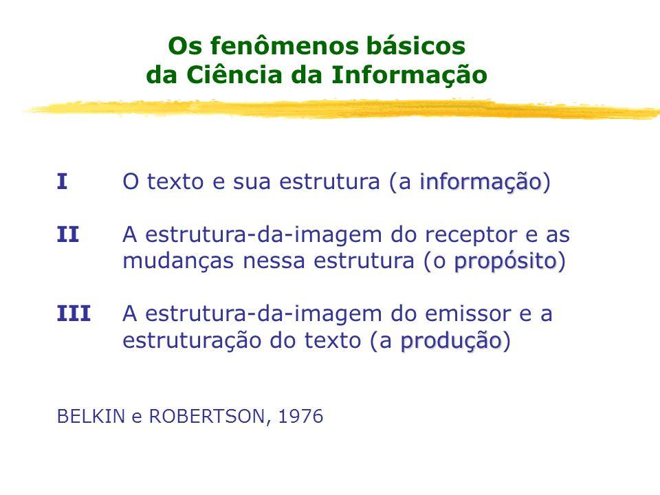 Os fenômenos básicos da Ciência da Informação informação IO texto e sua estrutura (a informação) IIA estrutura-da-imagem do receptor e as propósito mu