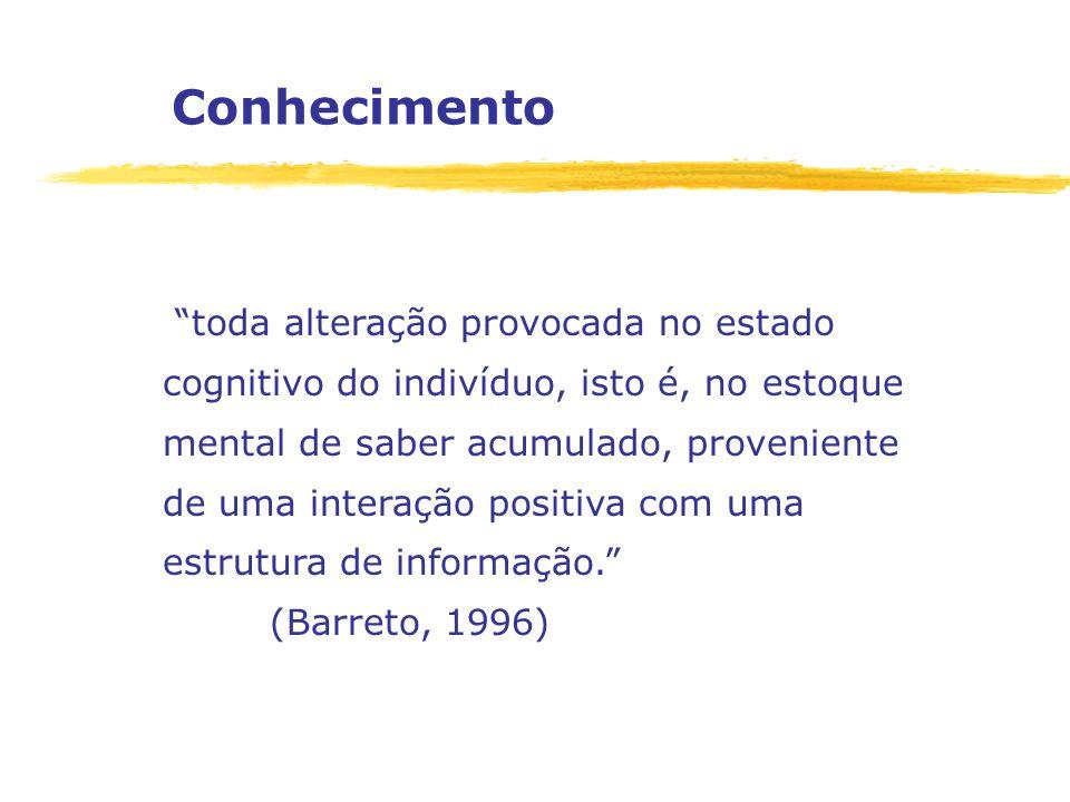 Conhecimento toda alteração provocada no estado cognitivo do indivíduo, isto é, no estoque mental de saber acumulado, proveniente de uma interação pos