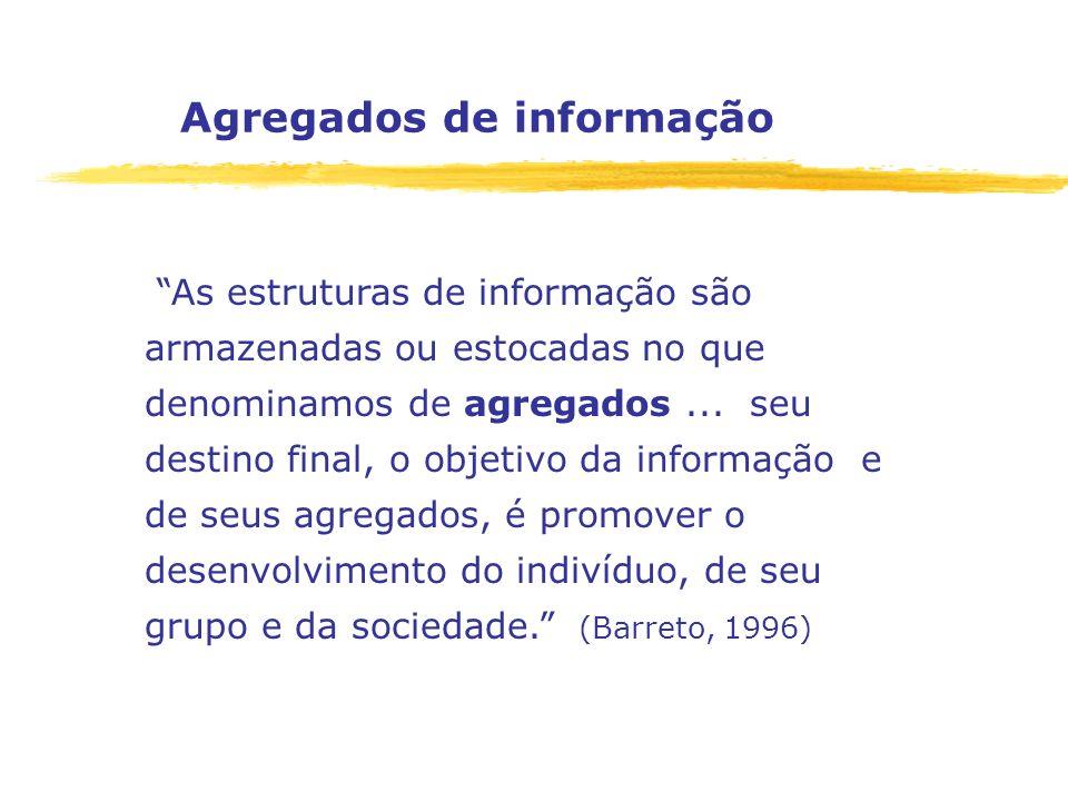 Agregados de informação As estruturas de informação são armazenadas ou estocadas no que denominamos de agregados... seu destino final, o objetivo da i