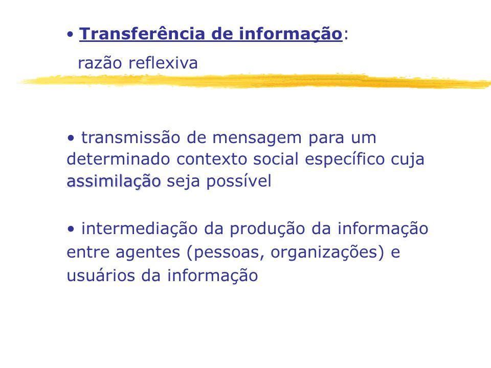 Transferência de informação: razão reflexiva assimilação transmissão de mensagem para um determinado contexto social específico cuja assimilação seja