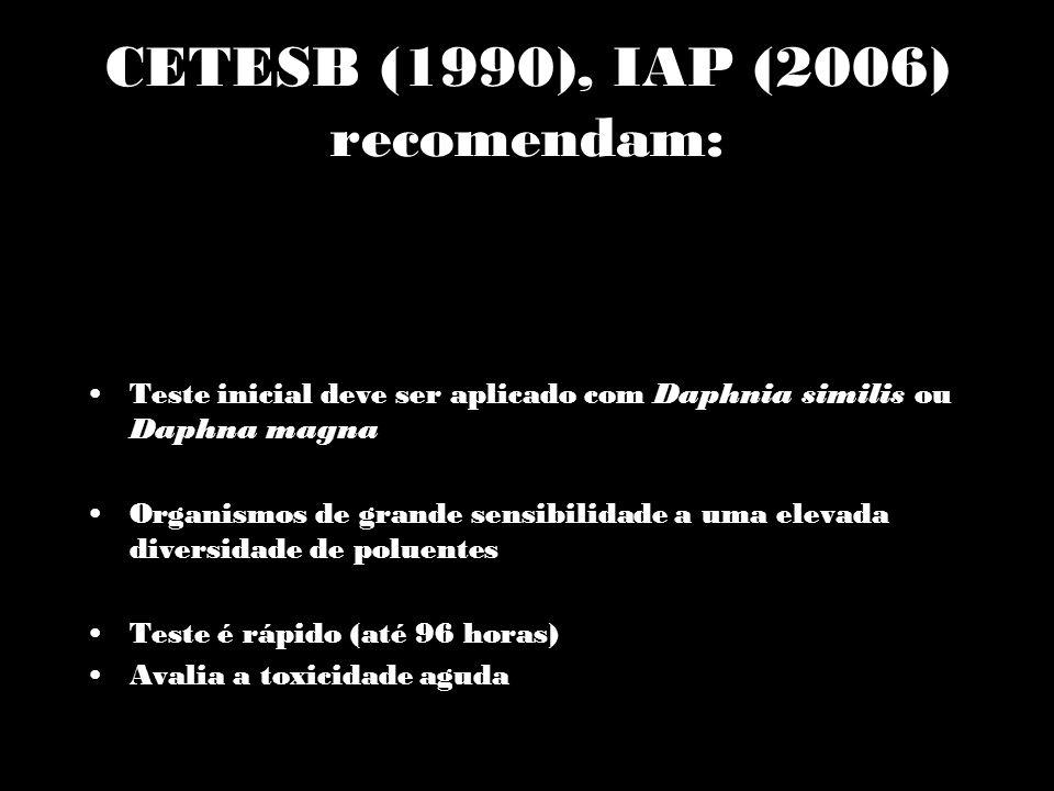 CETESB (1990), IAP (2006) recomendam: Teste inicial deve ser aplicado com Daphnia similis ou Daphna magna Organismos de grande sensibilidade a uma ele