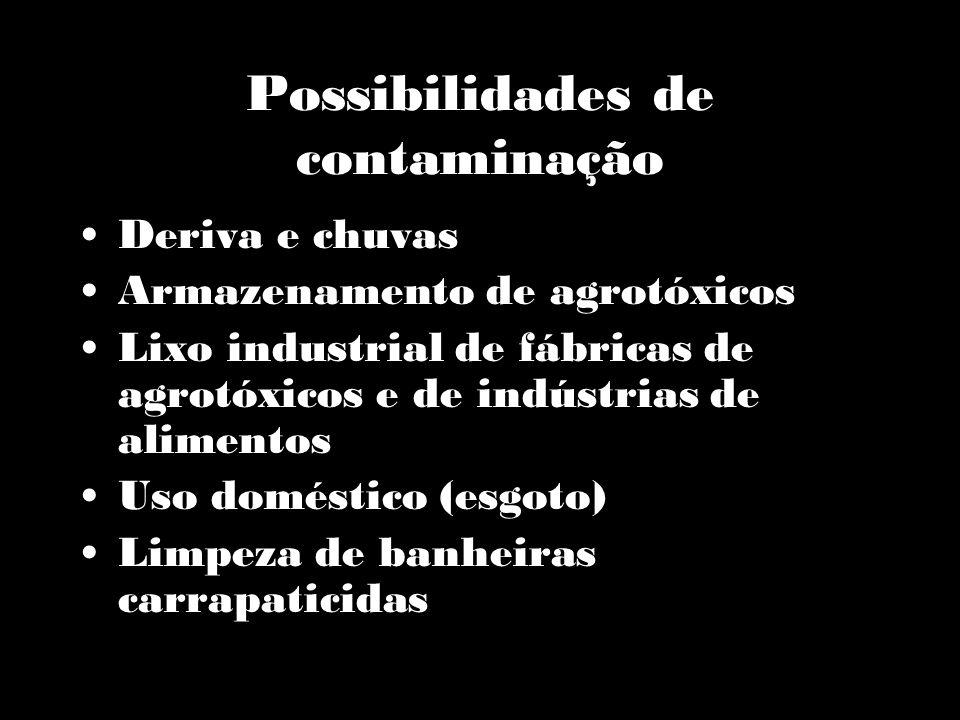 Possibilidades de contaminação Deriva e chuvas Armazenamento de agrotóxicos Lixo industrial de fábricas de agrotóxicos e de indústrias de alimentos Us