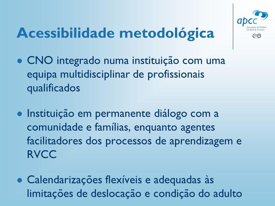 Acessibilidade metodológica CNO integrado numa instituição com uma equipa multidisciplinar de profissionais qualificados Instituição em permanente diá