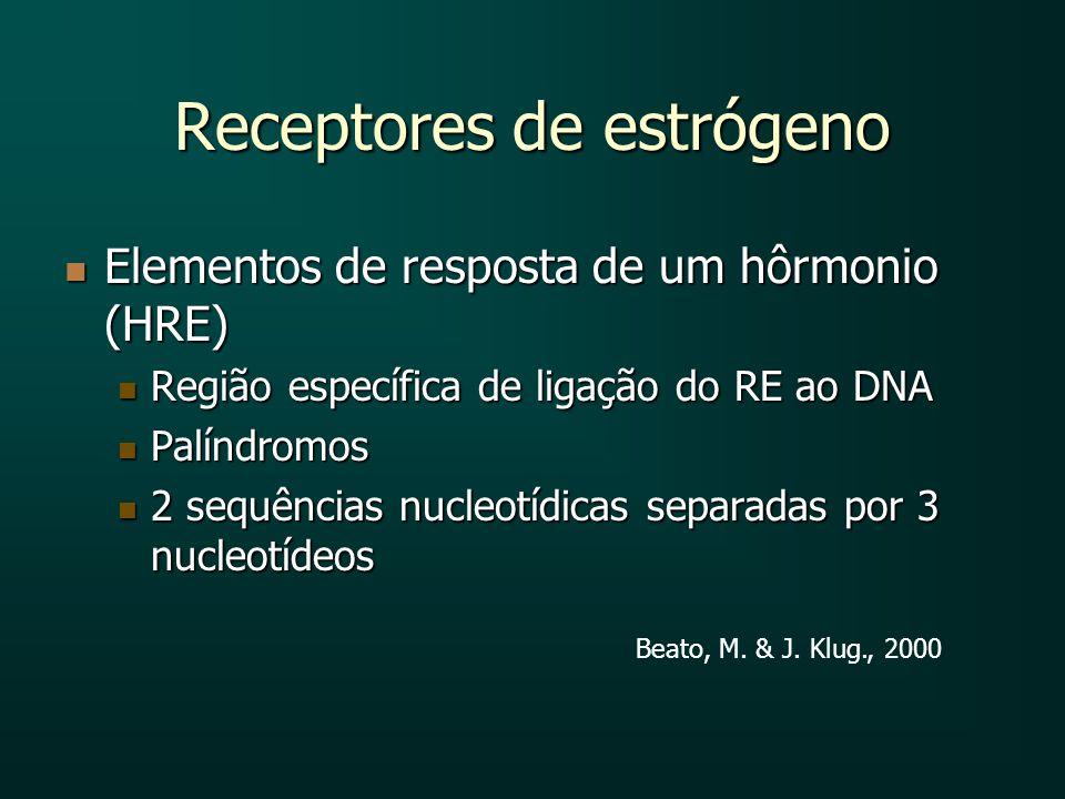 Receptores de estrógeno Elementos de resposta de um hôrmonio (HRE) Elementos de resposta de um hôrmonio (HRE) Região específica de ligação do RE ao DN