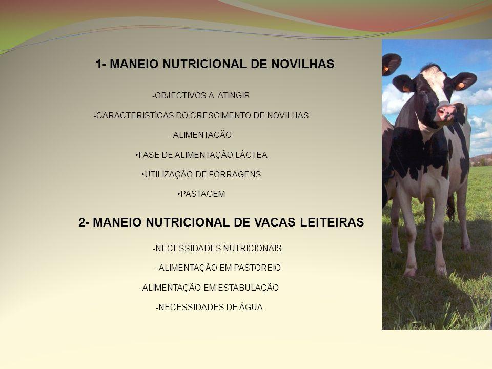 3- REPRODUÇÃO E NUTRIÇÃO -NUTRIÇÃO E GESTAÇÃO -NUTRIÇÃO E COMPLICAÇÕES PÓS-PARTO -LACTAÇÃO VERSUS CONCEPÇÃO -BALANÇO ENERGÉTICO E FERTILIDADE -PROTEÍNA E FERTILIDADE -MINERAIS, VITAMINAS E FERTILIDADE 4-INFERTILIDADES NUTRICIONAIS
