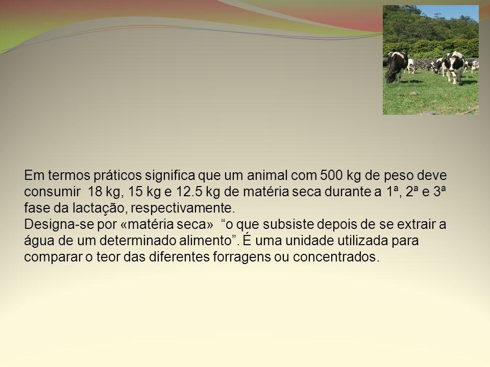 Em termos práticos significa que um animal com 500 kg de peso deve consumir 18 kg, 15 kg e 12.5 kg de matéria seca durante a 1ª, 2ª e 3ª fase da lacta