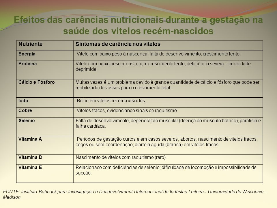 NutrienteSintomas de carência nos vitelos Energia Vitelo com baixo peso à nascença, falta de desenvolvimento, crescimento lento. ProteínaVitelo com ba