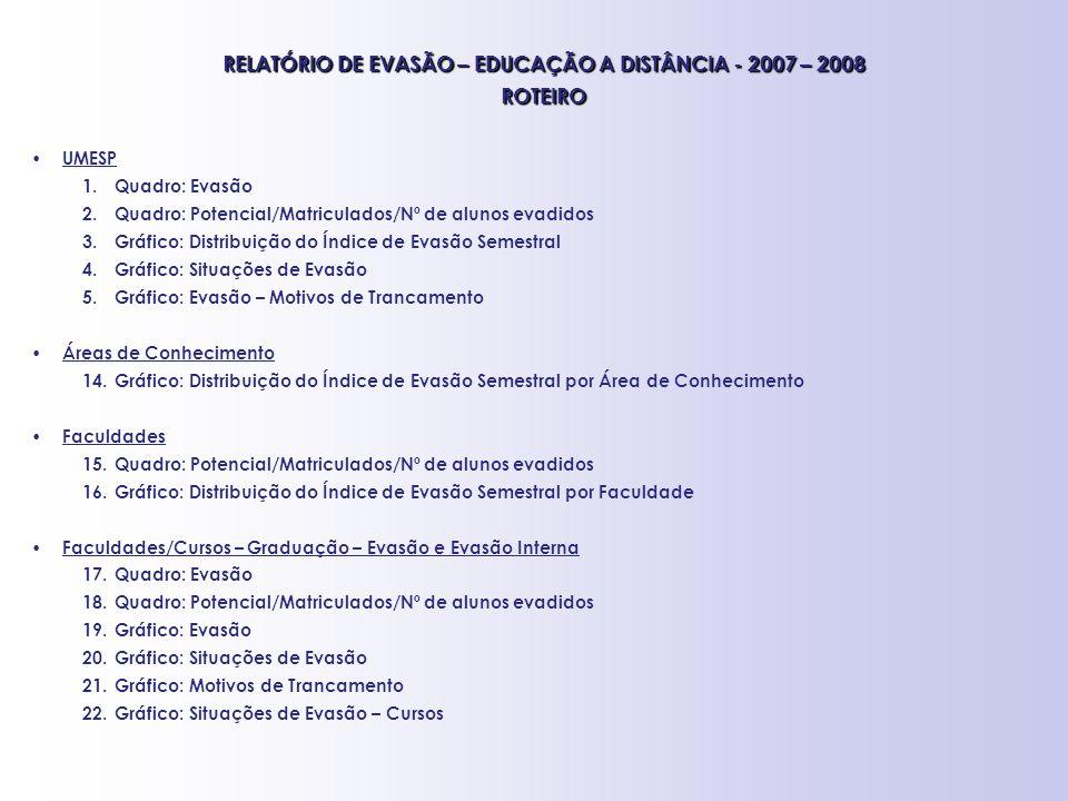 RELATÓRIO DE EVASÃO – EDUCAÇÃO A DISTÂNCIA - 2007 – 2008 ROTEIRO UMESP 1.Quadro: Evasão 2.Quadro: Potencial/Matriculados/Nº de alunos evadidos 3.Gráfi