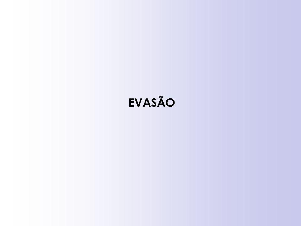 EVASÃO – GERAL UMESP