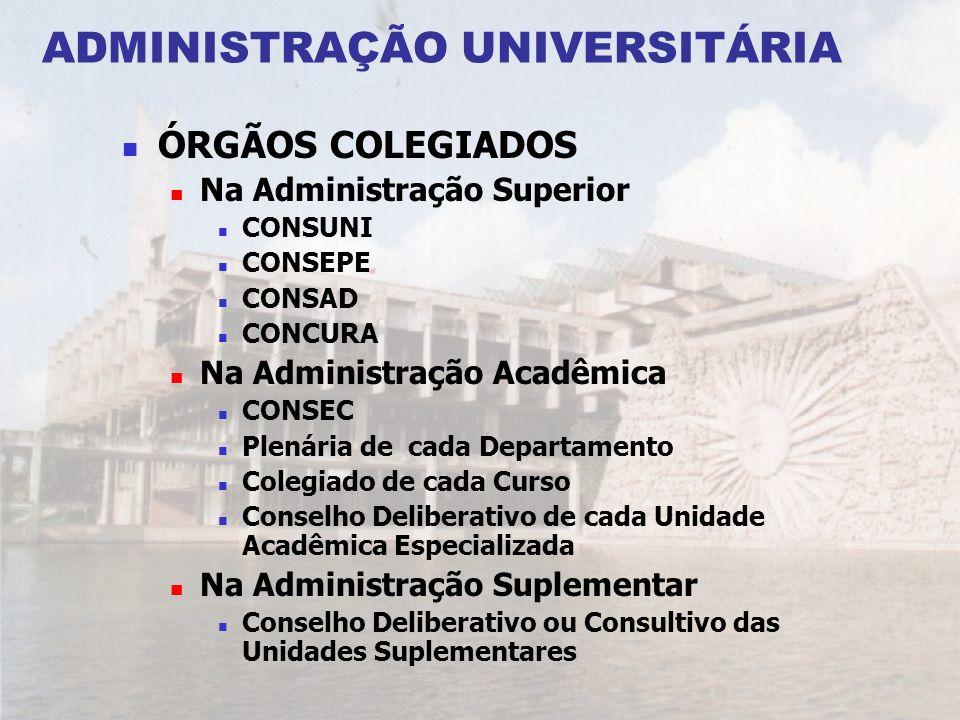 ADMINISTRAÇÃO UNIVERSITÁRIA ÓRGÃOS COLEGIADOS Na Administração Superior CONSUNI CONSEPE CONSAD CONCURA Na Administração Acadêmica CONSEC Plenária de c