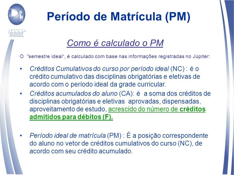 Período de Matrícula (PM) Como é calculado o PM O