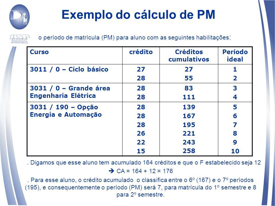 Exemplo do cálculo de PM o período de matrícula (PM) para aluno com as seguintes habilitações : CursocréditoCréditos cumulativos Período ideal 3011 /