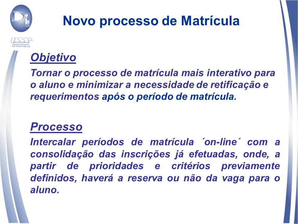 Novo processo de Matrícula Objetivo Tornar o processo de matrícula mais interativo para o aluno e minimizar a necessidade de retificação e requeriment