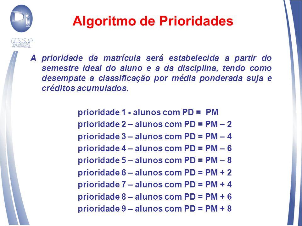 Algoritmo de Prioridades A prioridade da matrícula será estabelecida a partir do semestre ideal do aluno e a da disciplina, tendo como desempate a cla