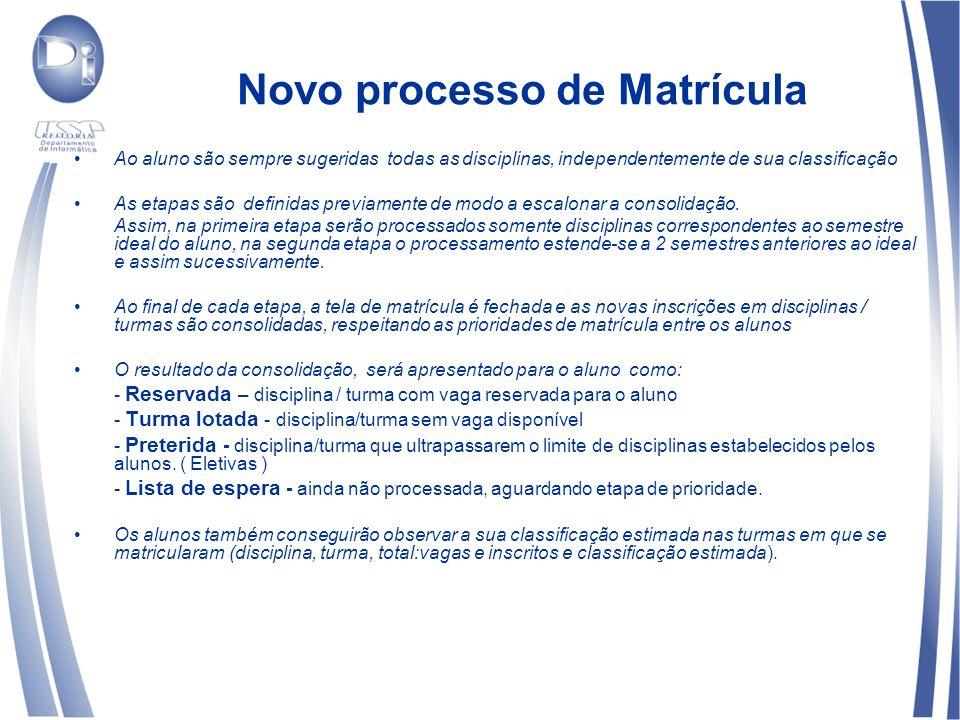 Novo processo de Matrícula Ao aluno são sempre sugeridas todas as disciplinas, independentemente de sua classificação As etapas são definidas previame