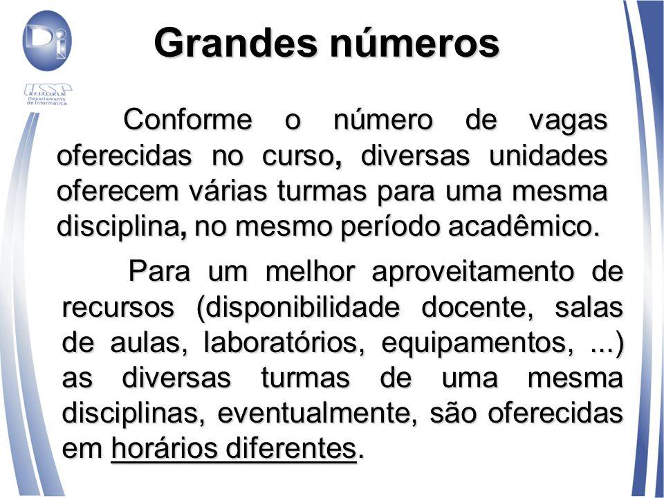 Grandes números Conforme o número de vagas oferecidas no curso, diversas unidades oferecem várias turmas para uma mesma disciplina, no mesmo período a