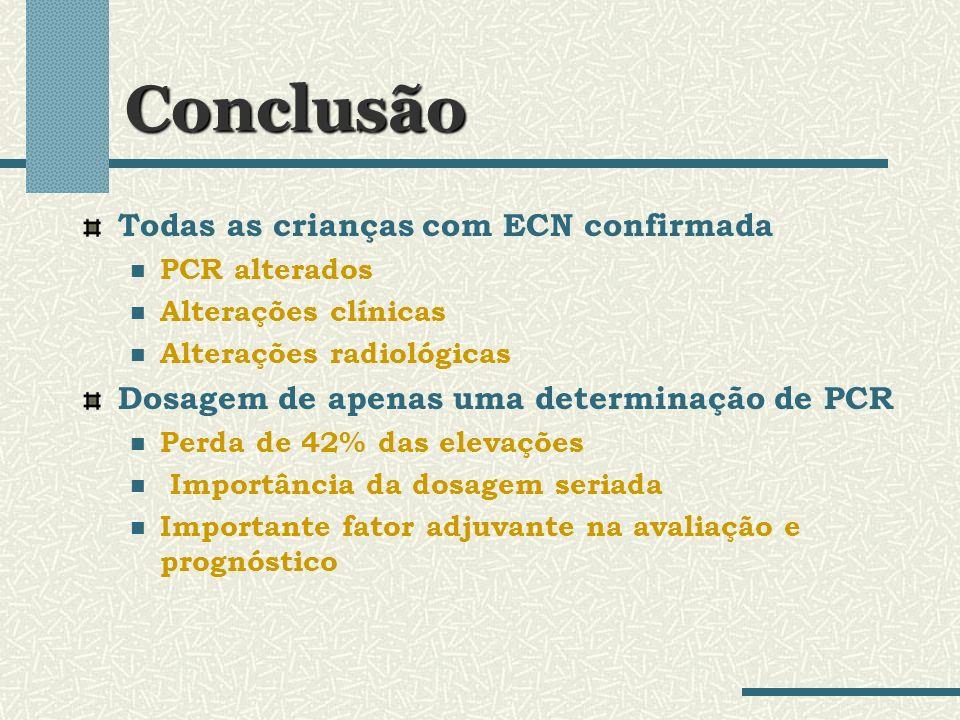 Conclusão Todas as crianças com ECN confirmada PCR alterados Alterações clínicas Alterações radiológicas Dosagem de apenas uma determinação de PCR Per