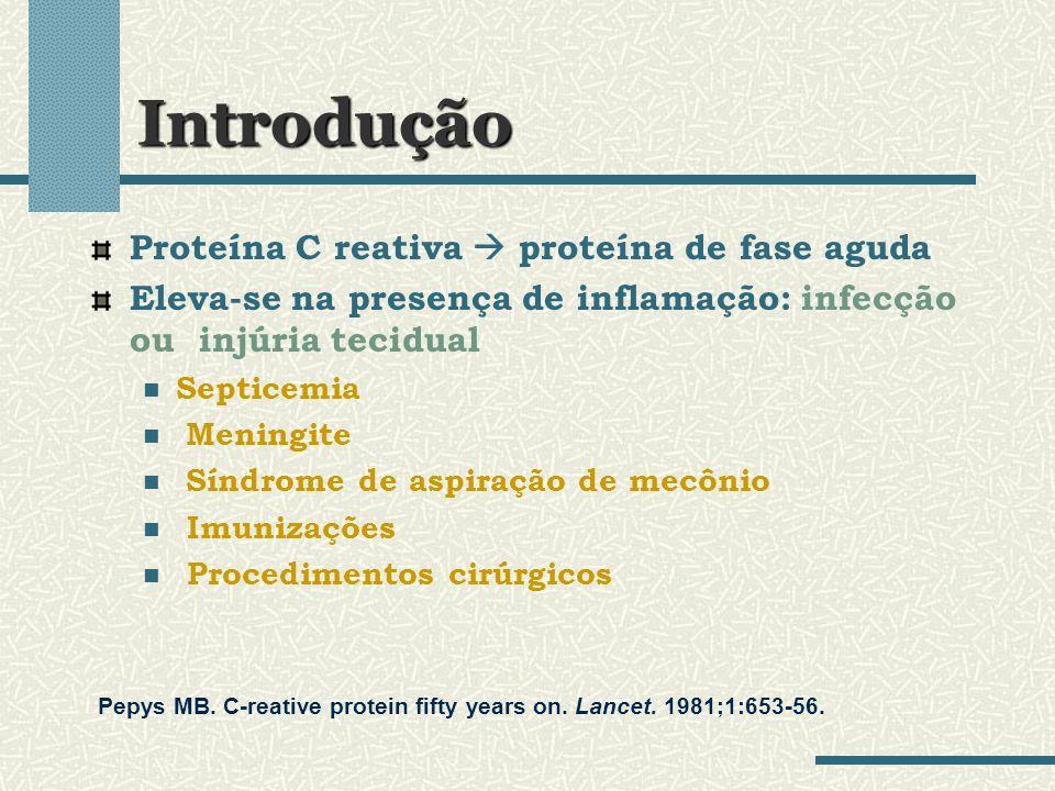 Introdução Proteína C reativa proteína de fase aguda Eleva-se na presença de inflamação: infecção ou injúria tecidual Septicemia Meningite Síndrome de