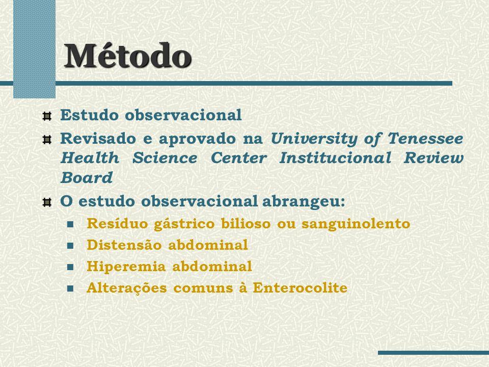 Método Estudo observacional Revisado e aprovado na University of Tenessee Health Science Center Institucional Review Board O estudo observacional abra