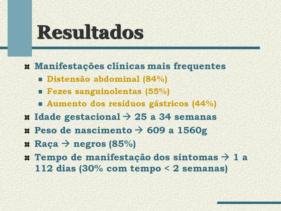 Resultados Manifestações clínicas mais frequentes Distensão abdominal (84%) Fezes sanguinolentas (55%) Aumento dos resíduos gástricos (44%) Idade gest