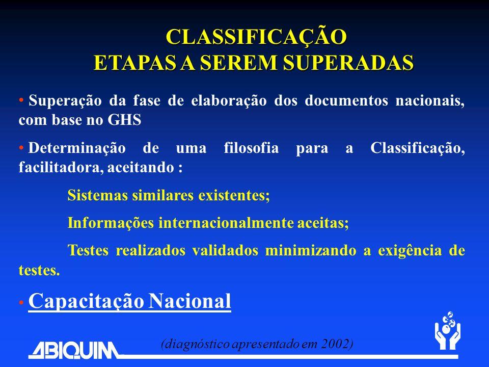 CLASSIFICAÇÃO CLASSIFICAÇÃO ETAPAS A SEREM SUPERADAS Superação da fase de elaboração dos documentos nacionais, com base no GHS Determinação de uma fil