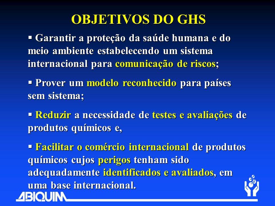 OBJETIVOS DO GHS Garantir a proteção da saúde humana e do meio ambiente estabelecendo um sistema internacional para comunicação de riscos; Garantir a