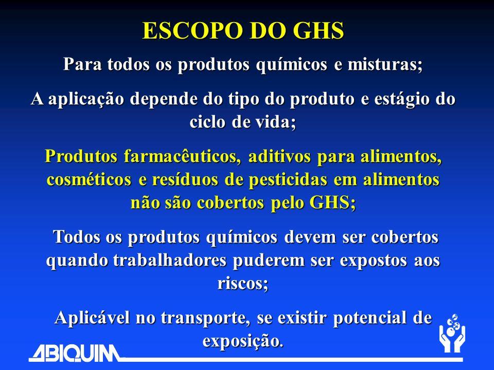 ESCOPO DO GHS Para todos os produtos químicos e misturas; A aplicação depende do tipo do produto e estágio do ciclo de vida; Produtos farmacêuticos, a