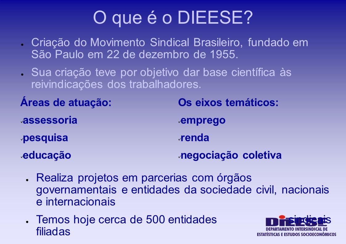 O que é o DIEESE? Criação do Movimento Sindical Brasileiro, fundado em São Paulo em 22 de dezembro de 1955. Sua criação teve por objetivo dar base cie