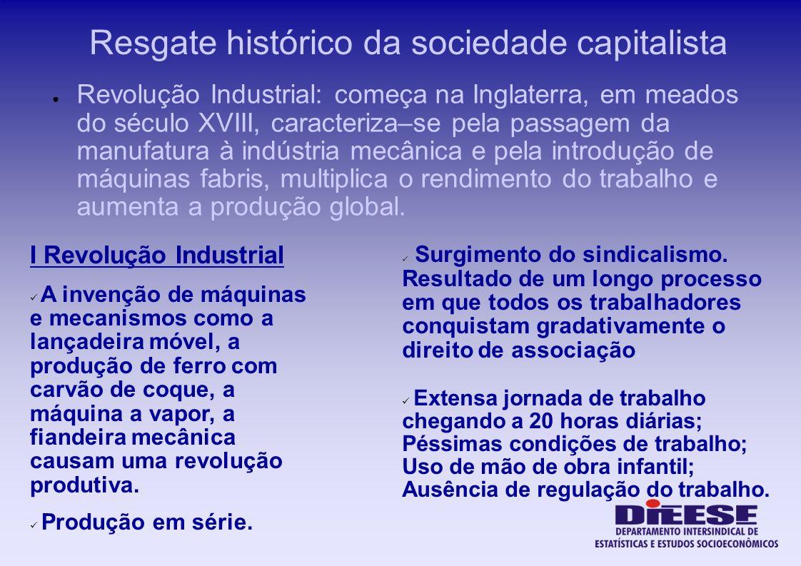 Resgate histórico da sociedade capitalista Revolução Industrial: começa na Inglaterra, em meados do século XVIII, caracteriza–se pela passagem da manu