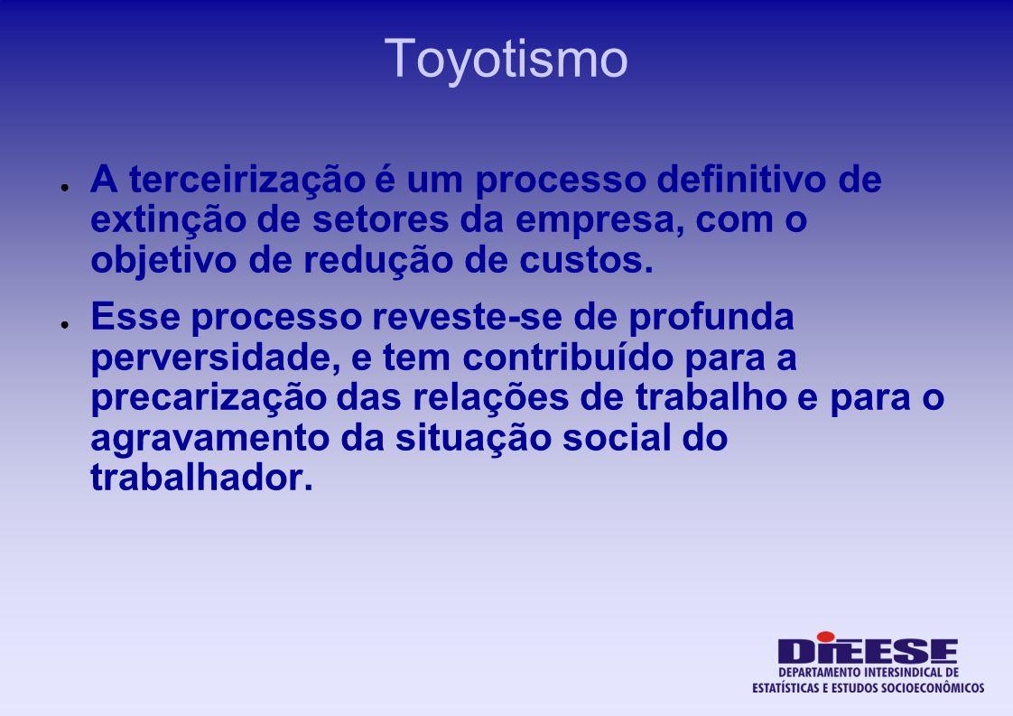 Toyotismo A terceirização é um processo definitivo de extinção de setores da empresa, com o objetivo de redução de custos. Esse processo reveste-se de