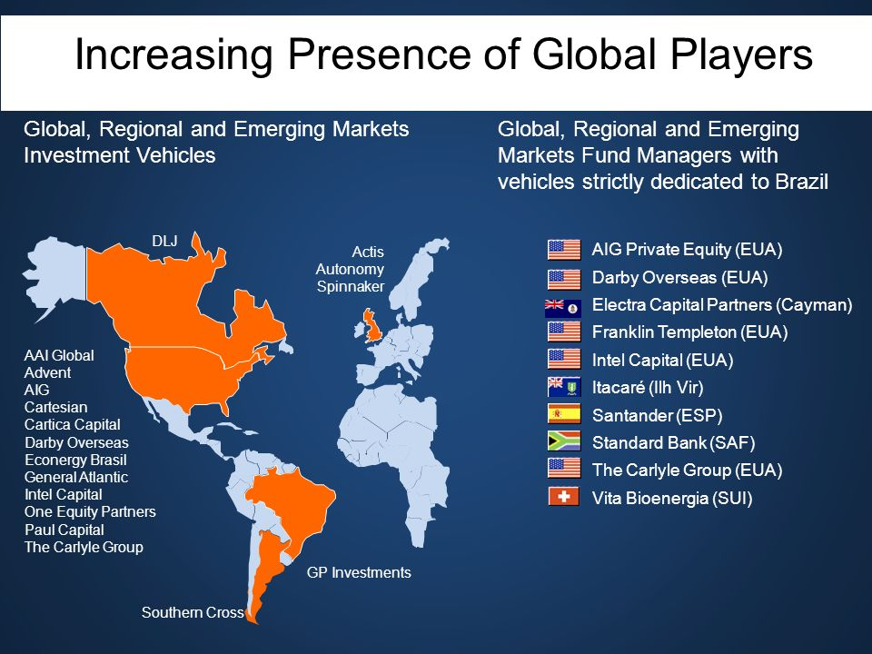Increasing Presence of Global Players Global, Regional and Emerging Markets Investment Vehicles DLJ AAI Global Advent AIG Cartesian Cartica Capital Da