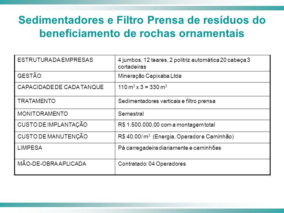 Sedimentadores e Filtro Prensa de resíduos do beneficiamento de rochas ornamentais ESTRUTURA DA EMPRESAS4 jumbos, 12 teares, 2 politriz automática 20