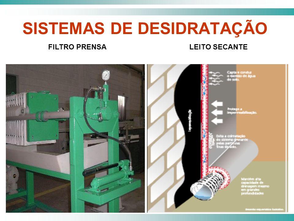 SISTEMAS DE DESIDRATAÇÃO LEITO SECANTEFILTRO PRENSA