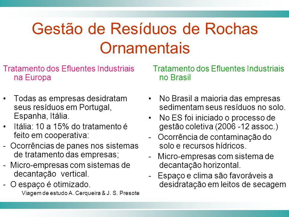 As industrias de beneficiamento de rochas ornamentais do estado do ES, possuem normas especificas criadas pelo IEMA para gestão dos seus resíduos a partir de 03/2006.