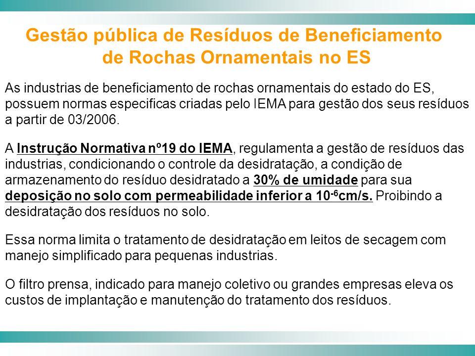 As industrias de beneficiamento de rochas ornamentais do estado do ES, possuem normas especificas criadas pelo IEMA para gestão dos seus resíduos a pa