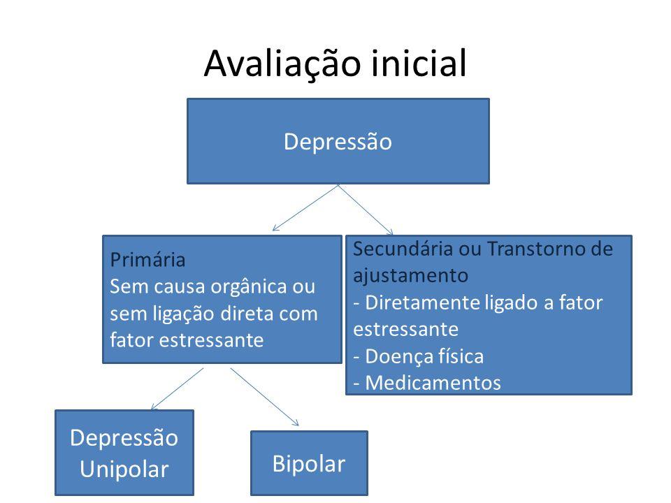 Avaliação inicial Depressão Primária Sem causa orgânica ou sem ligação direta com fator estressante Secundária ou Transtorno de ajustamento - Diretame