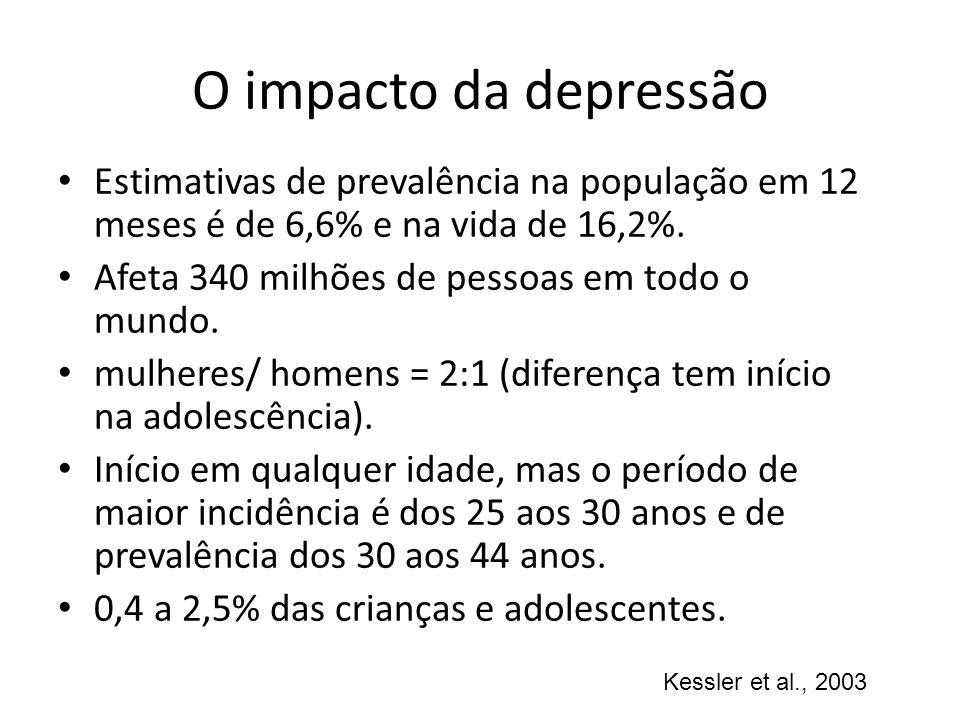 O impacto da depressão Estimativas de prevalência na população em 12 meses é de 6,6% e na vida de 16,2%. Afeta 340 milhões de pessoas em todo o mundo.
