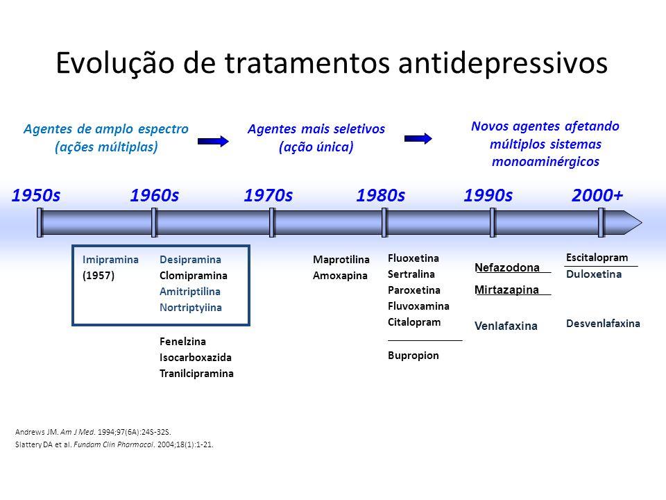 Evolução de tratamentos antidepressivos 1950s1960s1970s1980s1990s Maprotilina Amoxapina Imipramina (1957) Agentes de amplo espectro (ações múltiplas)