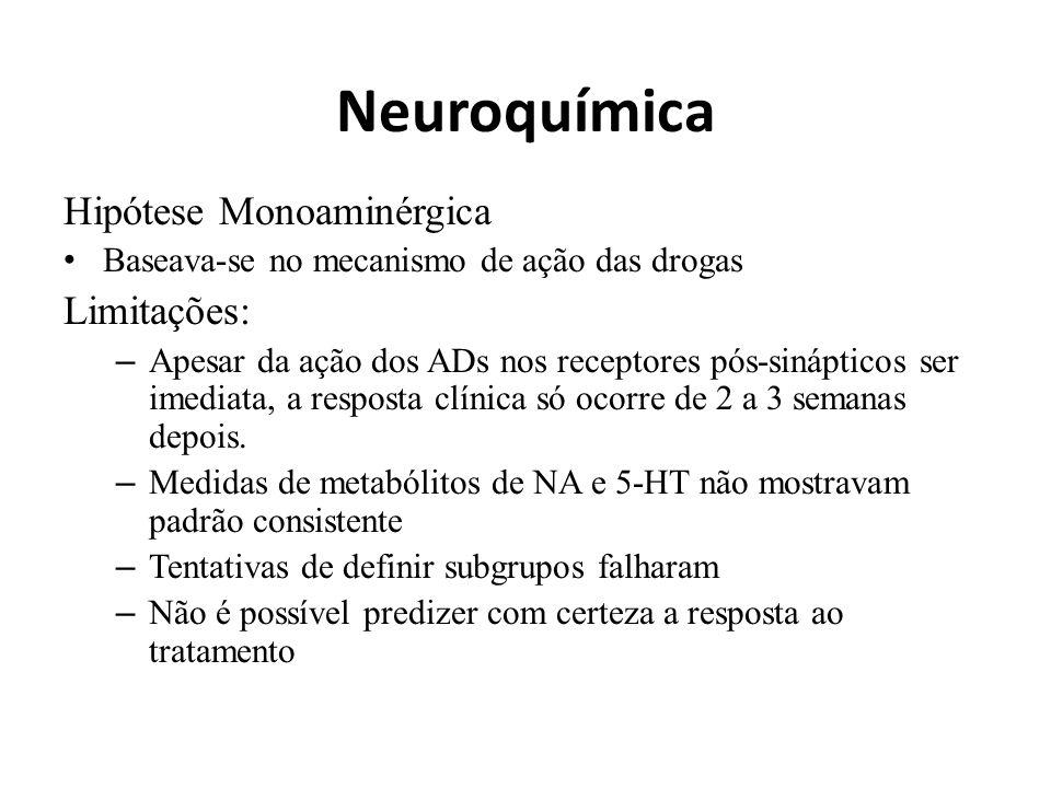Neuroquímica Hipótese Monoaminérgica Baseava-se no mecanismo de ação das drogas Limitações: – Apesar da ação dos ADs nos receptores pós-sinápticos ser